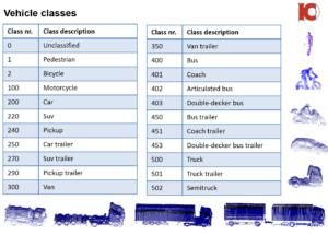 VehicleClasses – Classi veicoli