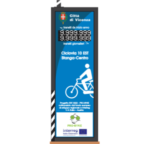 cycling counter